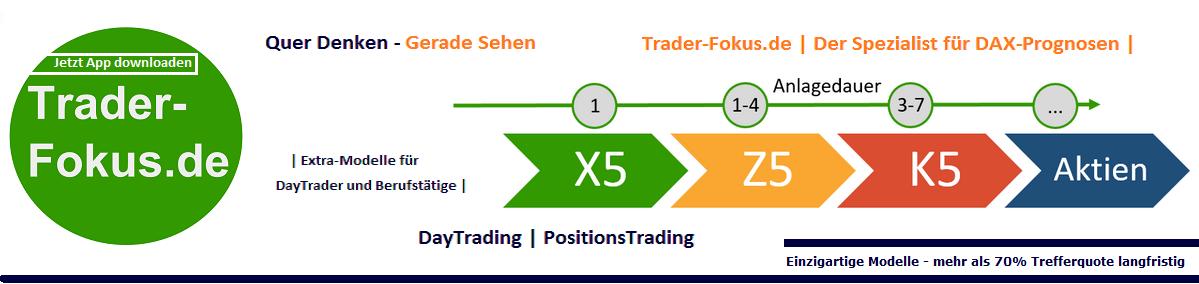 Trader Fokus